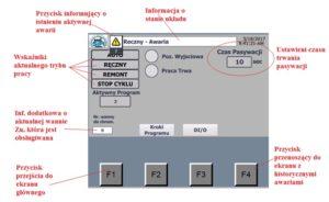 galwanizernia ekran HMI